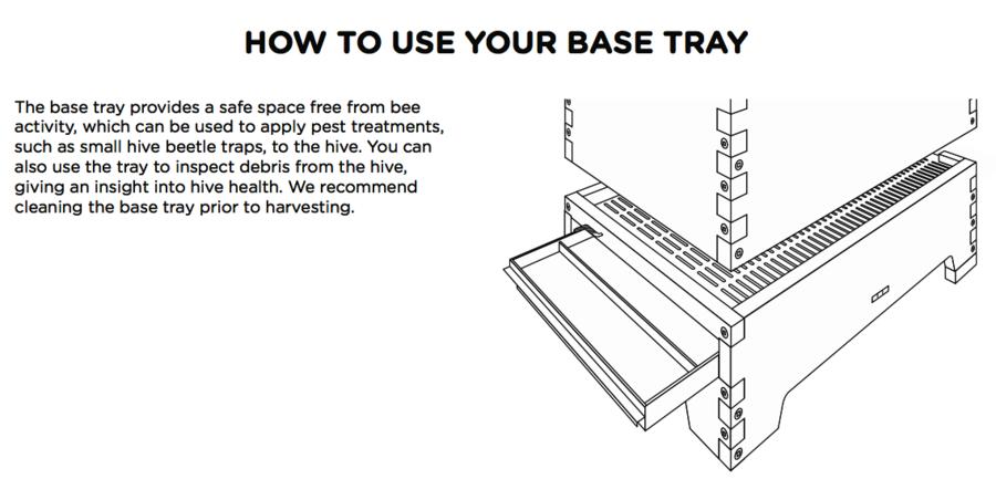 Flow Hive Harvesting Checklist